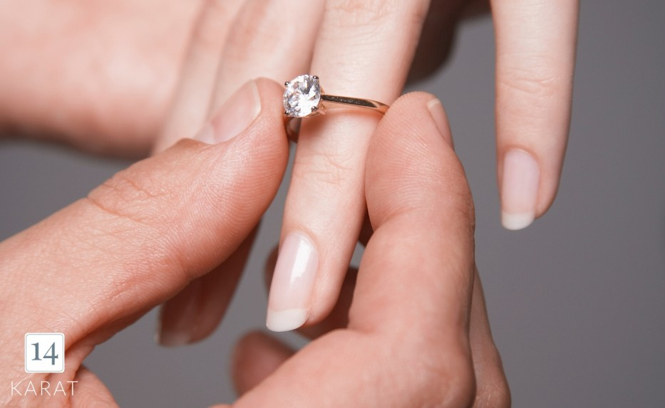 What to do after you get engaged?